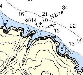 Twin Harbors